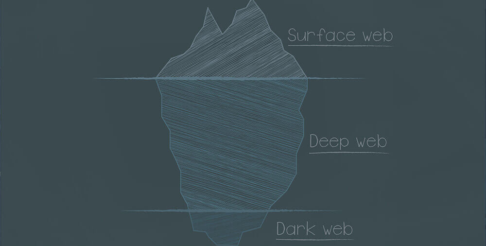 Deep web versus dark web